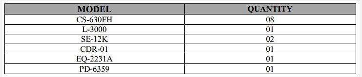 Bảng giá thiết bị âm thanh INTER-M