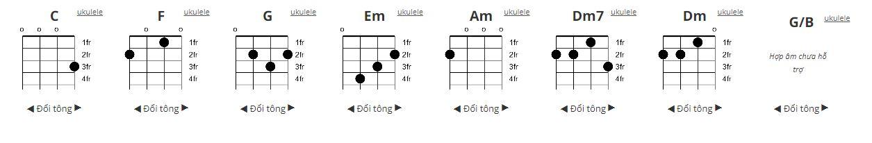 người ta nói hợp âm ukulele